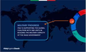 Progresso militare